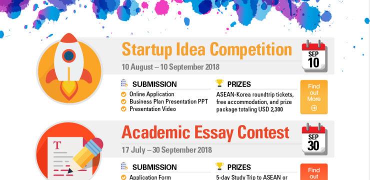 ASEAN-Korea Centre Youth Contests 2018