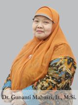 Dr. Gunanti Mahasri, Ir., M.Si.