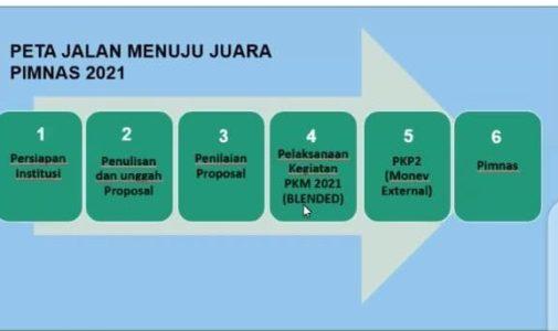 24 Proposal FPK UNAIR Lolos Seleksi Internal PKM Batch Unggulan 2021